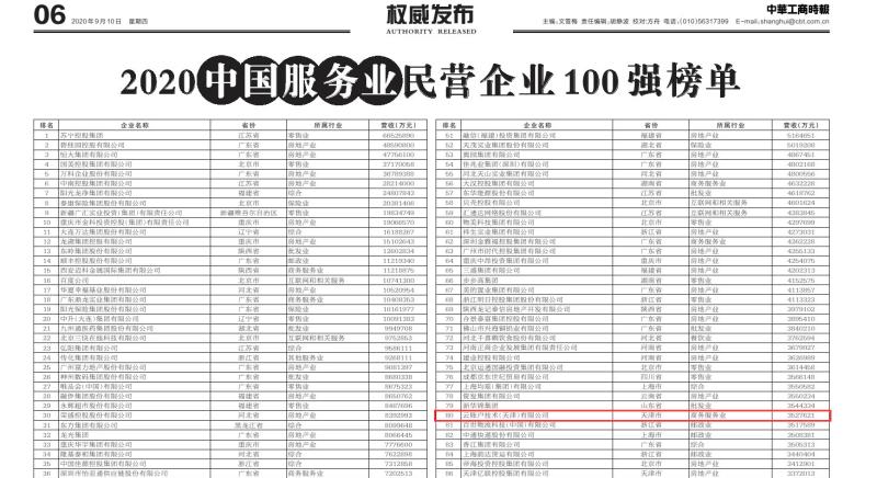 云账户入选2020中国民营企业500强榜单和中国服务业民营企业百强榜单 11